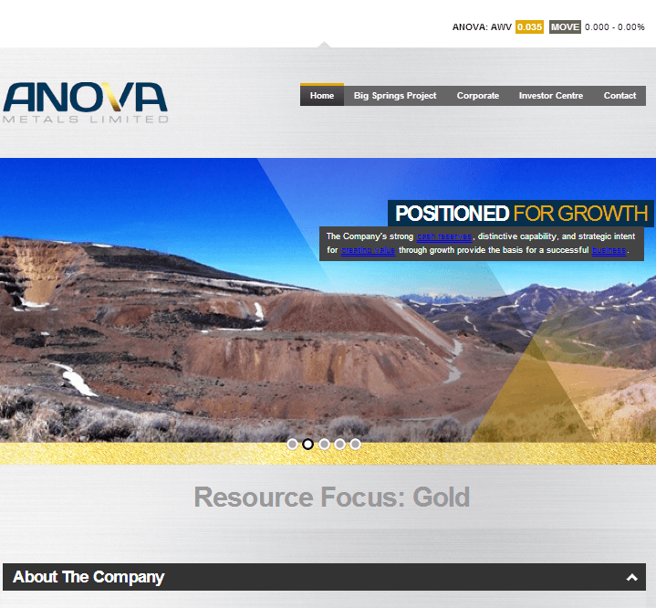 Anova Metals Limited Website Link