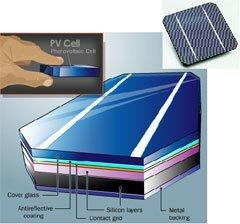 Solar Layers Image