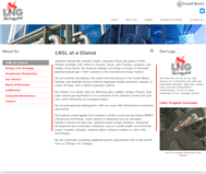 Liquefied Natural Gas Limited Website Link