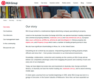 REA Group Ltd Website Link