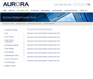 Aurora Global Income Trust Website Link