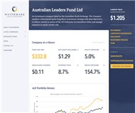 Australian Leaders Fund Limited Website Link