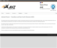 AVZ Minerals Limited Website Link