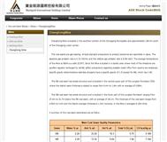 Blackgold International Holdings Limited Website Link