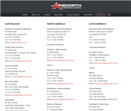 Ainsworth Game Technology Limited Website Link