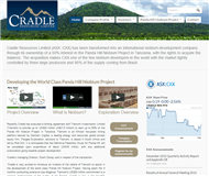 Cradle Resources Limited Website Link