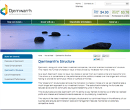 Djerriwarrh Investments Limited Website Link