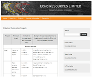 Echo Resources Limited Website Link