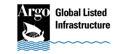 Argo Global Listed Infrastructure Limited