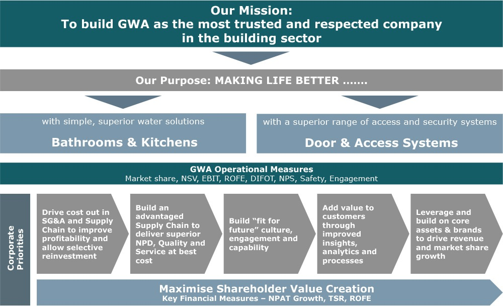 our-mission-v2