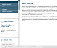 AMPELLA MINING LTD Website Link