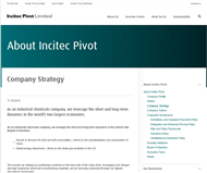 Incitec Pivot Limited Website Link