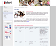 INDOPHIL RESOURCES NL Website Link