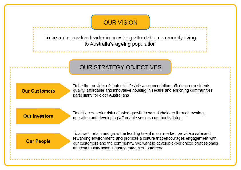Our Vision (2)
