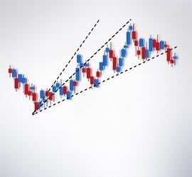 Advanced Indicators & Oscillators