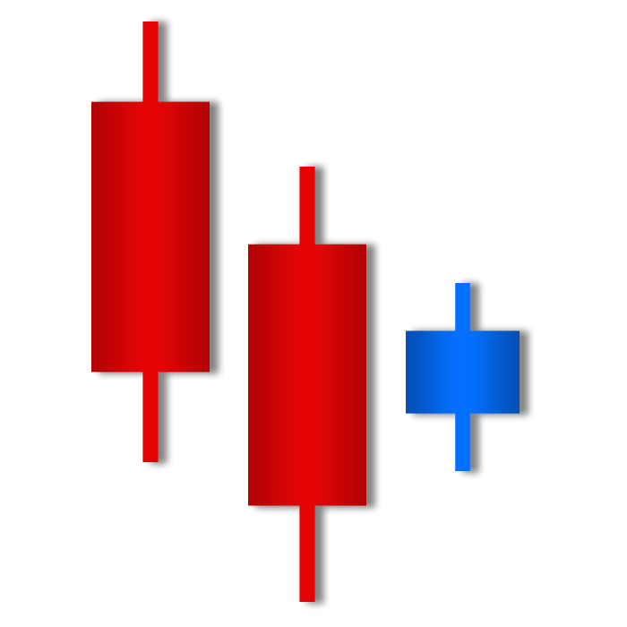 Bullish Harami Candlestick Chart
