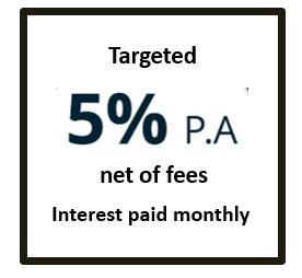 5% P.A Interest